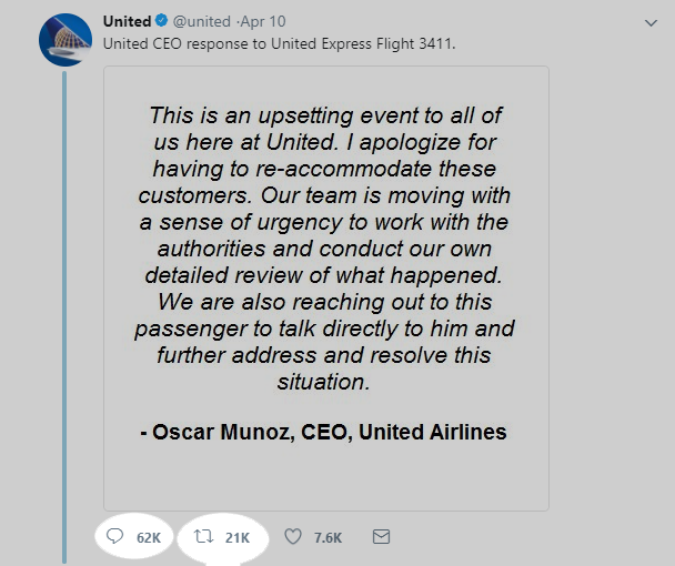 United Getting Ratioed