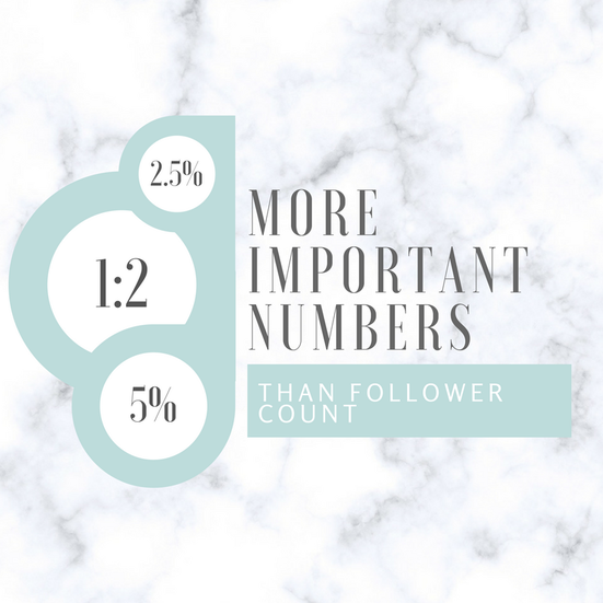 Engagement vs. Follower Count